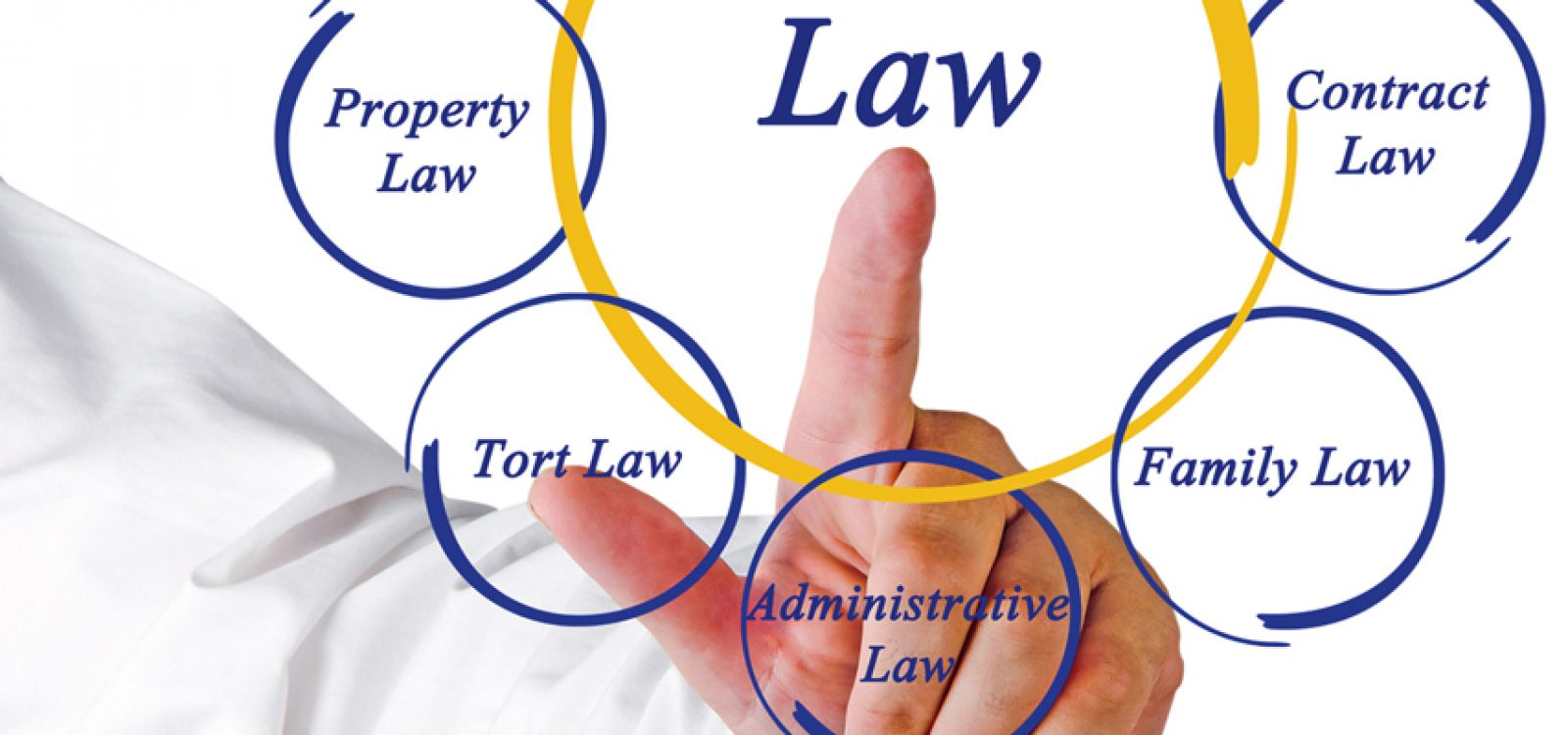 Sustainability of Common Law
